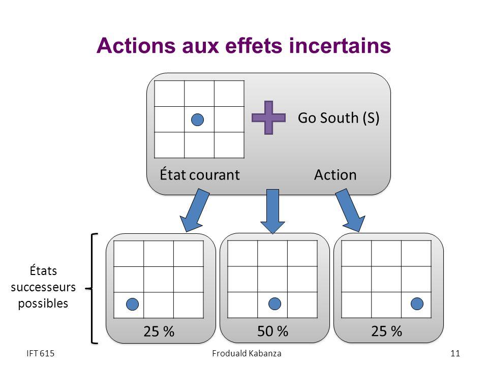 Actions aux effets incertains État courantAction Go South (S) 50 % 25 % États successeurs possibles IFT 615Froduald Kabanza 11