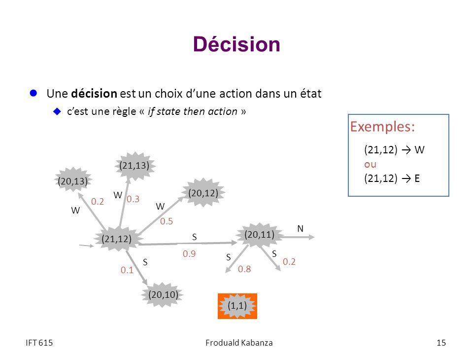 N Décision Une décision est un choix dune action dans un état cest une règle « if state then action » (21,12) W ou (21,12) E Exemples: IFT 615Froduald