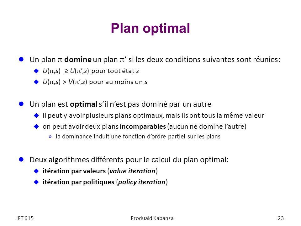 Plan optimal Un plan π domine un plan π si les deux conditions suivantes sont réunies: U(π,s) U(π,s) pour tout état s U(π,s) > V(π,s) pour au moins un