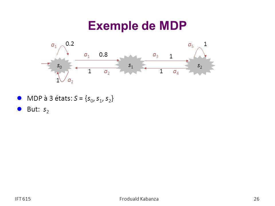 MDP à 3 états: S = {s 0, s 1, s 2 } But: s 2 a2a2 1 a1a1 0.2 a5a5 1 a3a3 1 a4a4 1 0.8 a1a1 a2a2 1 Exemple de MDP s2s2 s1s1 s0s0 IFT 615Froduald Kabanz