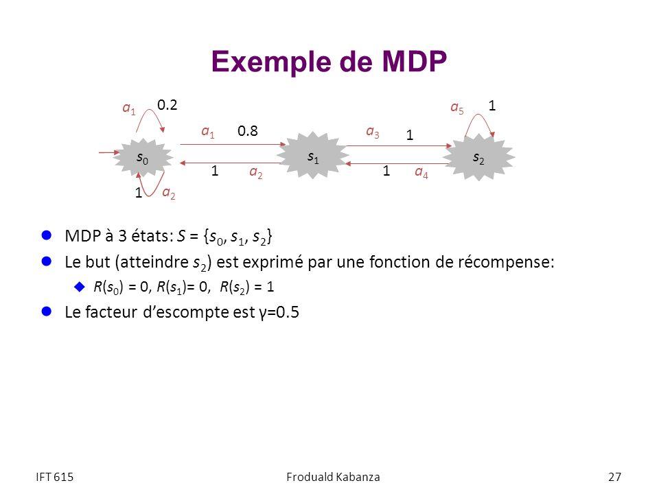 MDP à 3 états: S = {s 0, s 1, s 2 } Le but (atteindre s 2 ) est exprimé par une fonction de récompense: R(s 0 ) = 0, R(s 1 )= 0, R(s 2 ) = 1 Le facteu