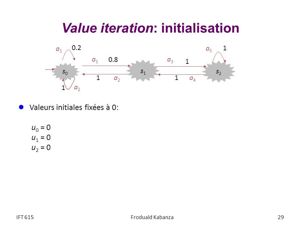 Valeurs initiales fixées à 0: u 0 = 0 u 1 = 0 u 2 = 0 Value iteration: initialisation IFT 615Froduald Kabanza a2a2 a1a1 0.2 a5a5 1 a3a3 1 a4a4 1 0.8 a
