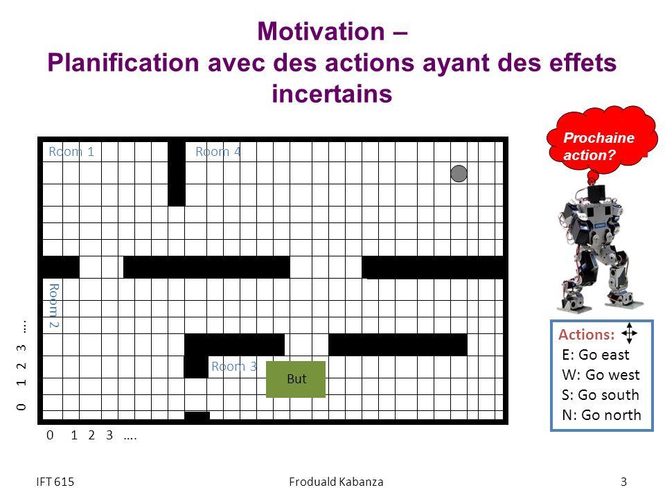 Actions aux effets incertains État courantAction Go South (S) 50 % 25 % États successeurs possibles IFT 615Froduald Kabanza P(s|s,a) (modèle de transition) 14