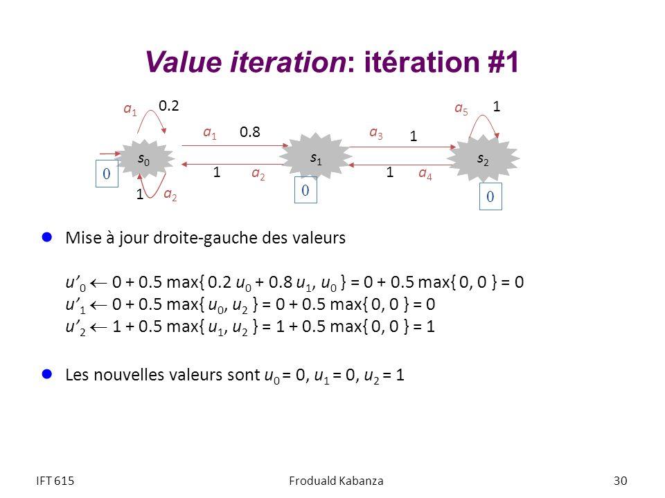 Value iteration: itération #1 Mise à jour droite-gauche des valeurs u 0 0 + 0.5 max{ 0.2 u 0 + 0.8 u 1, u 0 } = 0 + 0.5 max{ 0, 0 } = 0 u 1 0 + 0.5 ma