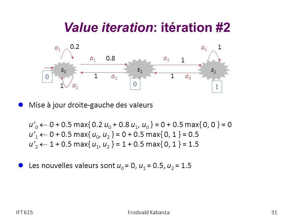 Value iteration: itération #2 Mise à jour droite-gauche des valeurs u 0 0 + 0.5 max{ 0.2 u 0 + 0.8 u 1, u 0 } = 0 + 0.5 max{ 0, 0 } = 0 u 1 0 + 0.5 ma