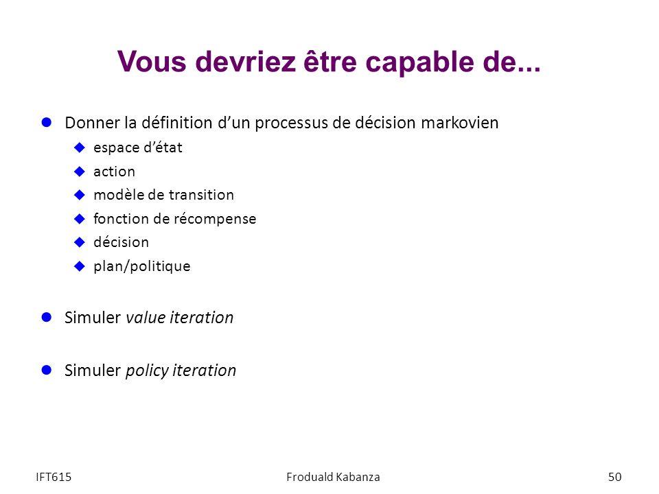 Vous devriez être capable de... Donner la définition dun processus de décision markovien espace détat action modèle de transition fonction de récompen