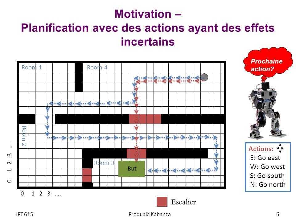 Motivation – Planification avec des actions ayant des effets incertains Actions: E: Go east W: Go west S: Go south N: Go north Room 1Room 4 Room 2 Room 3 But 0 1 2 3 ….