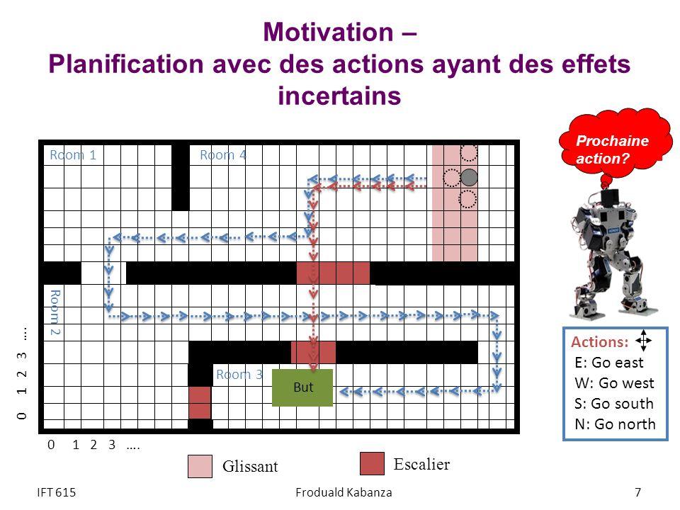 Exécution dun plan (politique) Un plan est un ensemble de règles if state then action Notons π(s) laction désignée par le plan π dans létat s Voici un algorithme dexécution ou dapplication dun plan Létape 1 peut impliquer de la détection (sensing) et de la localisation Létat résultant de lexécution de laction à létape 3 est imprévisible While (1) { 1.