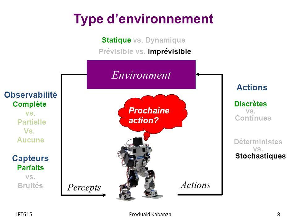 Type denvironnement Prochaine action? Percepts Actions Environment Statique vs. Dynamique Observabilité Complète vs. Partielle Vs. Aucune Capteurs Par