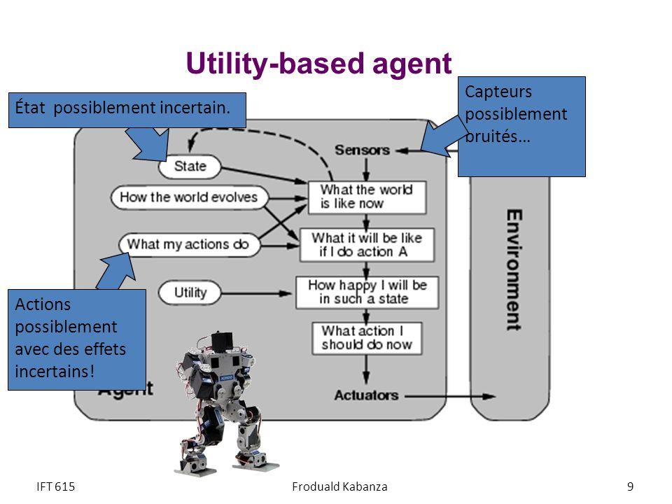 Utility-based agent Actions possiblement avec des effets incertains! Capteurs possiblement bruités… État possiblement incertain. IFT 615Froduald Kaban