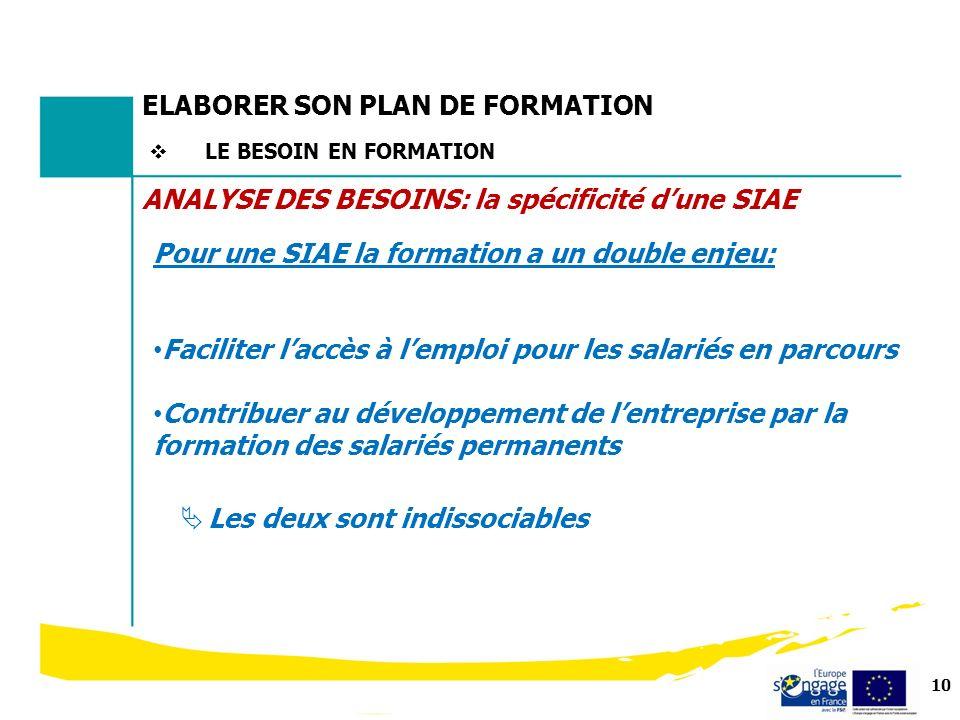 10 Pour une SIAE la formation a un double enjeu: Faciliter laccès à lemploi pour les salariés en parcours Contribuer au développement de lentreprise p