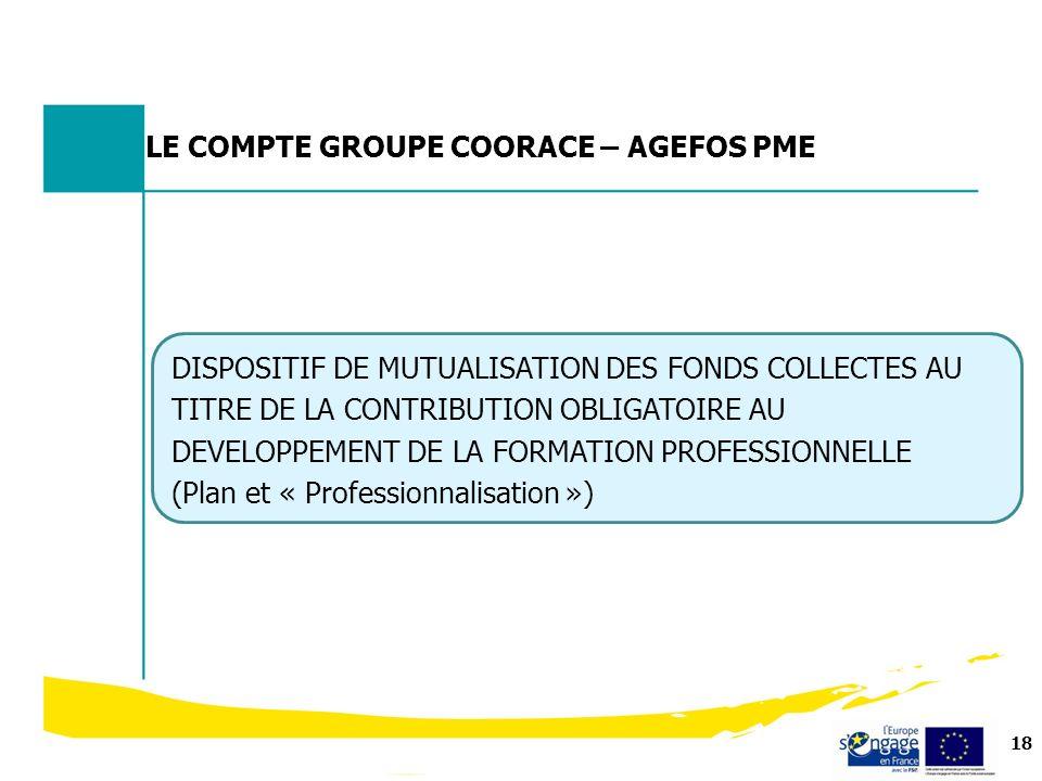 18 LE COMPTE GROUPE COORACE – AGEFOS PME Formation 2012/2013 DISPOSITIF DE MUTUALISATION DES FONDS COLLECTES AU TITRE DE LA CONTRIBUTION OBLIGATOIRE A