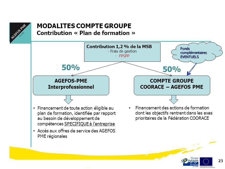 23 50% Contribution 1,2 % de la MSB - Frais de gestion - FPSPP AGEFOS-PME Interprofessionnel COMPTE GROUPE COORACE – AGEFOS PME Fonds complémentaires