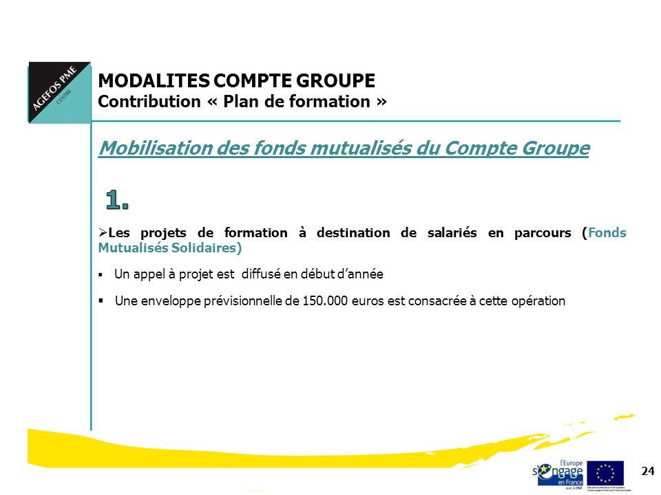 24 MODALITES COMPTE GROUPE Contribution « Plan de formation » Mobilisation des fonds mutualisés du Compte Groupe Les projets de formation à destinatio