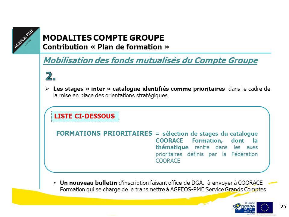 25 MODALITES COMPTE GROUPE Contribution « Plan de formation » Les stages « inter » catalogue identifiés comme prioritaires dans le cadre de la mise en
