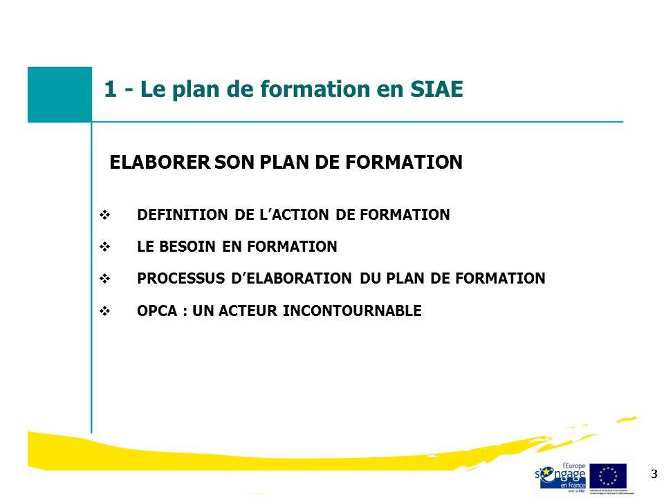 3 DEFINITION DE LACTION DE FORMATION LE BESOIN EN FORMATION PROCESSUS DELABORATION DU PLAN DE FORMATION OPCA : UN ACTEUR INCONTOURNABLE ELABORER SON P