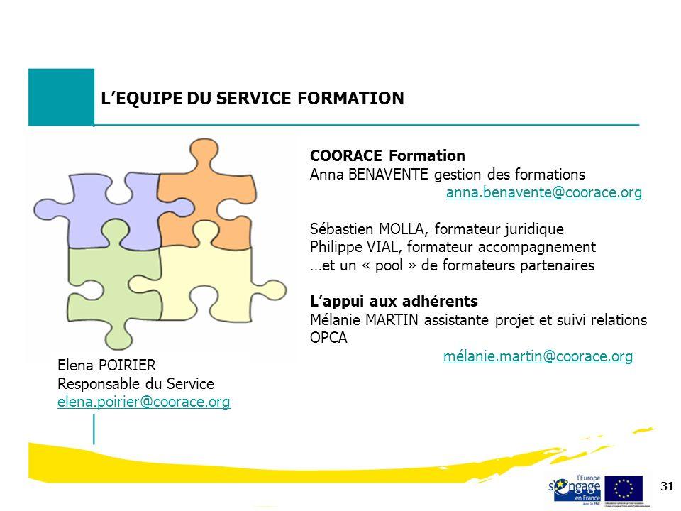 31 LEQUIPE DU SERVICE FORMATION COORACE Formation Anna BENAVENTE gestion des formations anna.benavente@coorace.org Sébastien MOLLA, formateur juridiqu