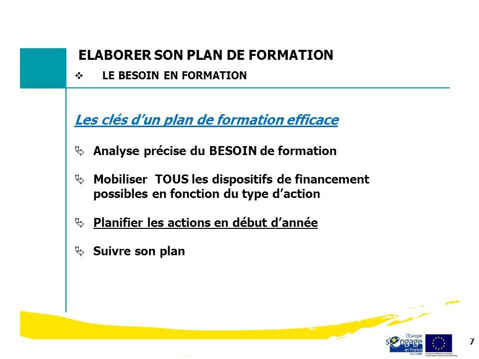 7 ELABORER SON PLAN DE FORMATION Les clés dun plan de formation efficace Analyse précise du BESOIN de formation Mobiliser TOUS les dispositifs de fina