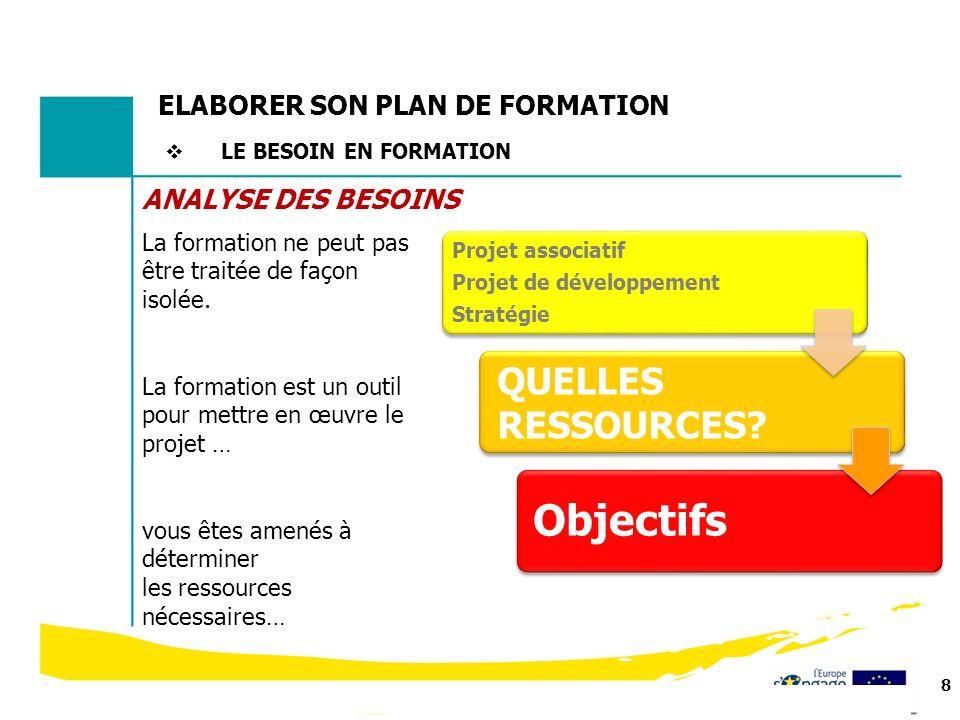 8 ANALYSE DES BESOINS Projet associatif Projet de développement Stratégie Objectifs QUELLES RESSOURCES? La formation ne peut pas être traitée de façon
