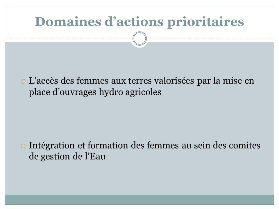 Domaines dactions prioritaires Laccès des femmes aux terres valorisées par la mise en place douvrages hydro agricoles Intégration et formation des femmes au sein des comites de gestion de lEau