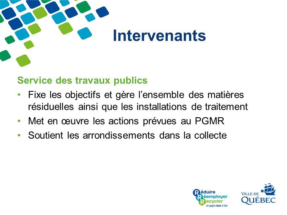 Sensibilisation personnel municipal (bonnes pratiques) Campagne guide du tri 2016 Actions principales