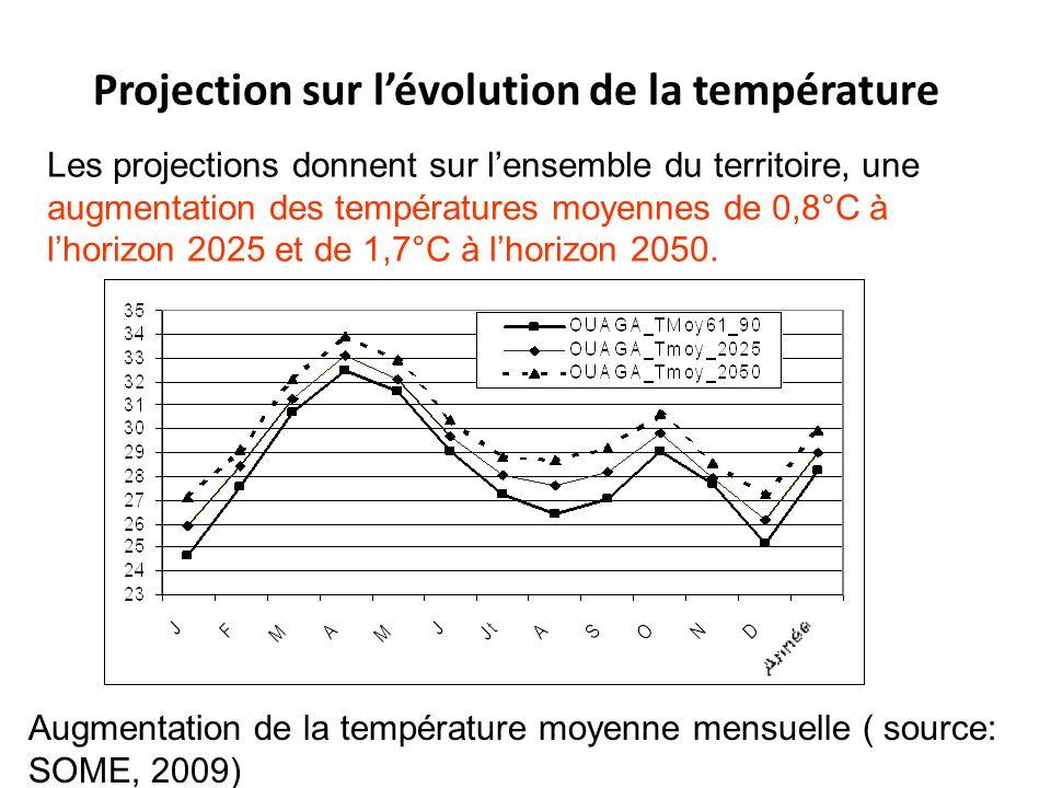 Projection sur lévolution de la température Les projections donnent sur lensemble du territoire, une augmentation des températures moyennes de 0,8°C à