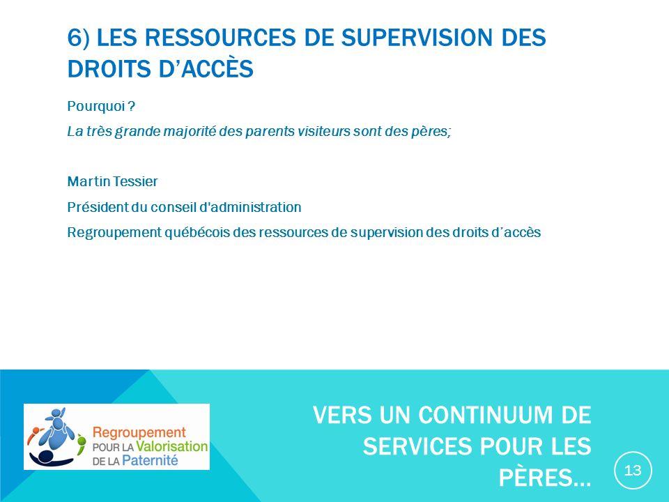 6) LES RESSOURCES DE SUPERVISION DES DROITS DACCÈS Pourquoi .