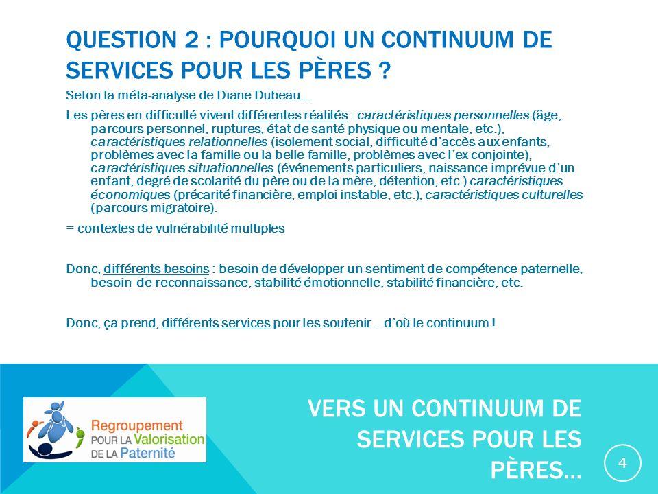 QUESTION 2 : POURQUOI UN CONTINUUM DE SERVICES POUR LES PÈRES .