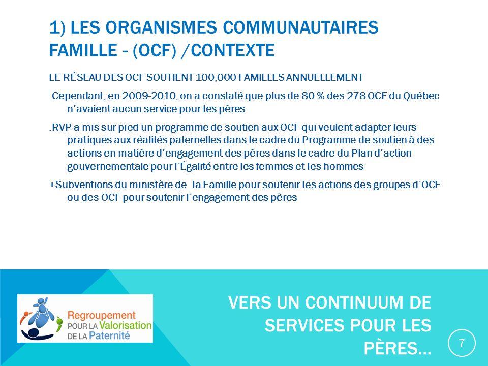 1) LES ORGANISMES COMMUNAUTAIRES FAMILLE - (OCF) /CONTEXTE LE RÉSEAU DES OCF SOUTIENT 100,000 FAMILLES ANNUELLEMENT.Cependant, en 2009-2010, on a constaté que plus de 80 % des 278 OCF du Québec navaient aucun service pour les pères.RVP a mis sur pied un programme de soutien aux OCF qui veulent adapter leurs pratiques aux réalités paternelles dans le cadre du Programme de soutien à des actions en matière dengagement des pères dans le cadre du Plan daction gouvernementale pour lÉgalité entre les femmes et les hommes +Subventions du ministère de la Famille pour soutenir les actions des groupes dOCF ou des OCF pour soutenir lengagement des pères 7 VERS UN CONTINUUM DE SERVICES POUR LES PÈRES…