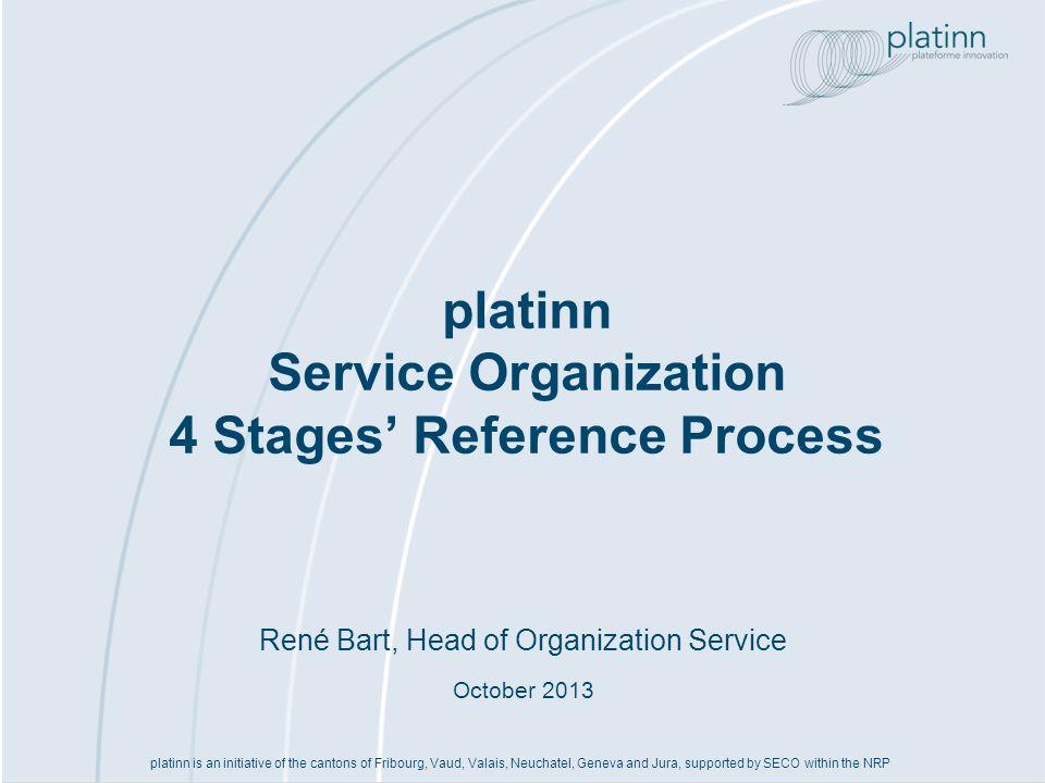 www.platinn.ch - info@platinn.ch Processus de référence «Organisation» (1)Stratégie, objectifs (2)Validation (3)Domaines doptimisation (4)Positionnement du changement (5)Configuration des actions (1)Mesures rapides (2)Planification et lancement du projet damélioration (3)Recherche et mise en oeuvre de solutions (4)Contrôle defficacité (5)Actions correctives et transfert au team (1)Déploiement (2)Consolidation (3)Généralisation du pilote ou des pratiques (4)Formation (5)Monitoring Conception du changement organisationnel Construction du plan dactions Actions de changement Mesures rapides et projet damélioration Déploiement du projet Mise en oeuvre et amélioration continue (1)Premier contact (2)Clarification des besoins et de la collaboration (3)Évaluation du potentiel doptimisation Analyse des besoins Evaluation du potentiel doptimisation env.