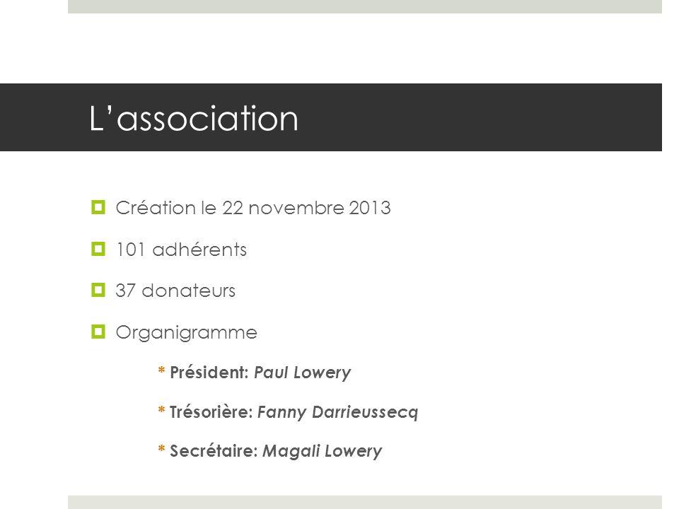 Création le 22 novembre 2013 101 adhérents 37 donateurs Organigramme * Président: Paul Lowery * Trésorière: Fanny Darrieussecq * Secrétaire: Magali Lowery