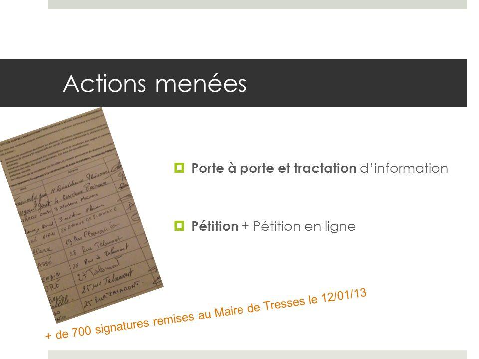 Actions menées Porte à porte et tractation dinformation Pétition + Pétition en ligne + de 700 signatures remises au Maire de Tresses le 12/01/13