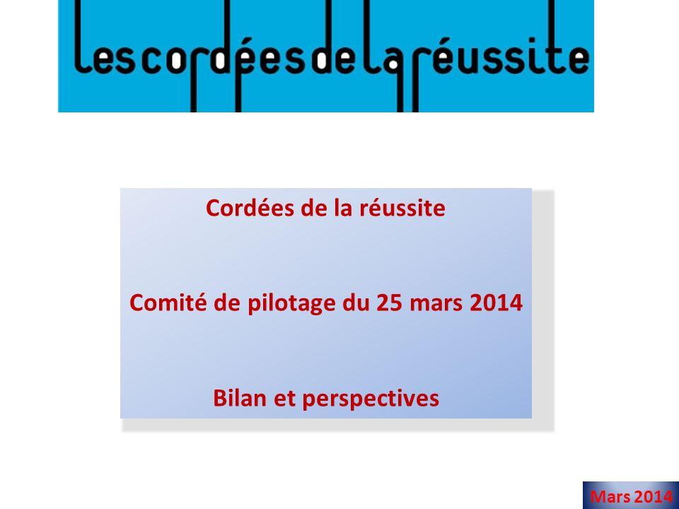 Mars 2014 Cordées de la réussite Comité de pilotage du 25 mars 2014 Bilan et perspectives