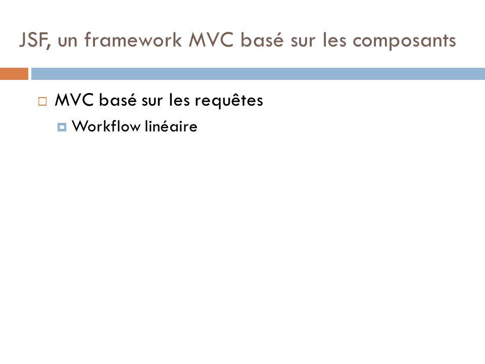 MVC basé sur les requêtes Workflow linéaire JSF, un framework MVC basé sur les composants