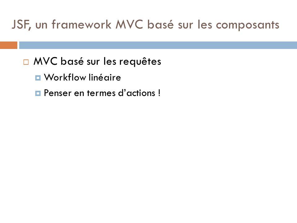 MVC basé sur les requêtes Workflow linéaire Penser en termes dactions ! JSF, un framework MVC basé sur les composants