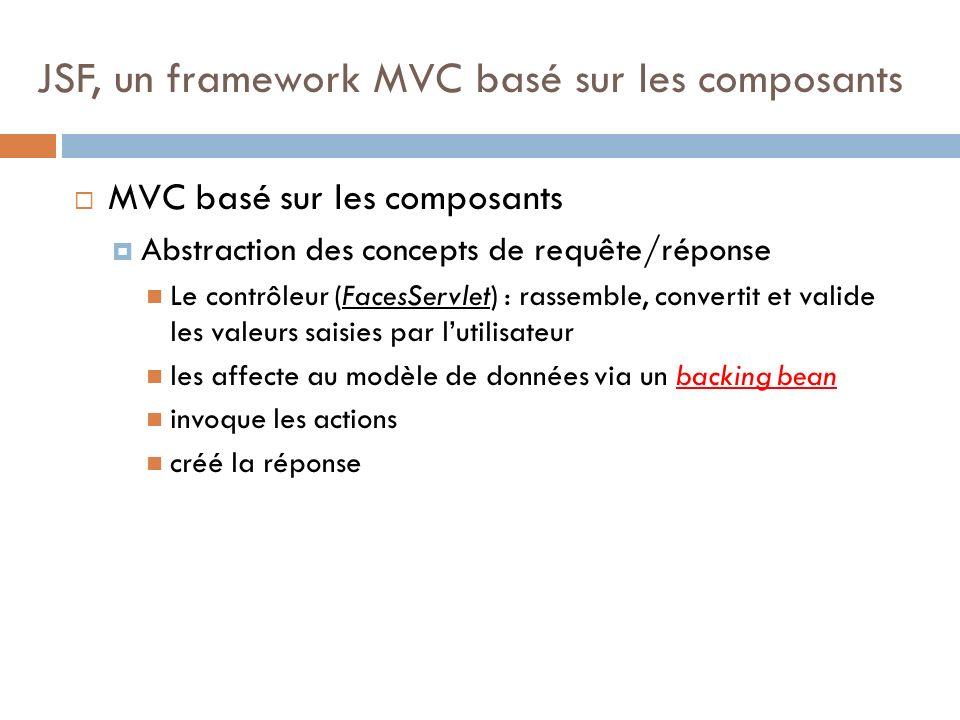 MVC basé sur les composants Abstraction des concepts de requête/réponse Le contrôleur (FacesServlet) : rassemble, convertit et valide les valeurs saisies par lutilisateur les affecte au modèle de données via un backing bean invoque les actions créé la réponse JSF, un framework MVC basé sur les composants