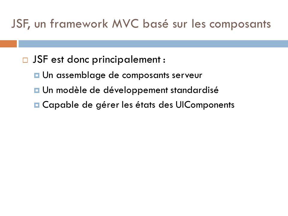 JSF est donc principalement : Un assemblage de composants serveur Un modèle de développement standardisé Capable de gérer les états des UIComponents JSF, un framework MVC basé sur les composants