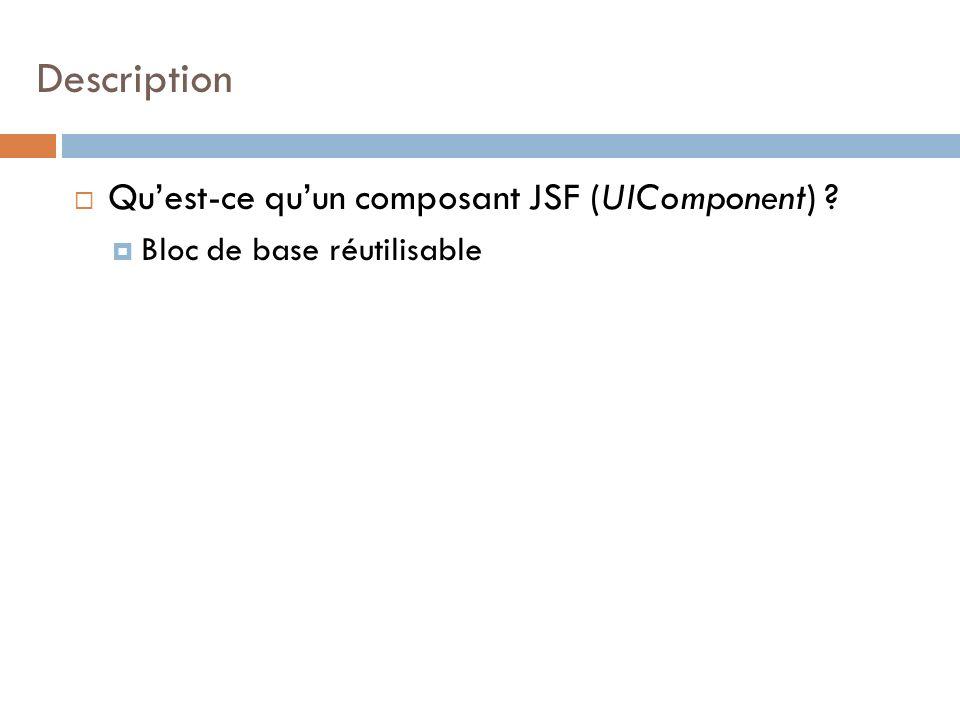 Quest-ce quun composant JSF (UIComponent) ? Bloc de base réutilisable Description