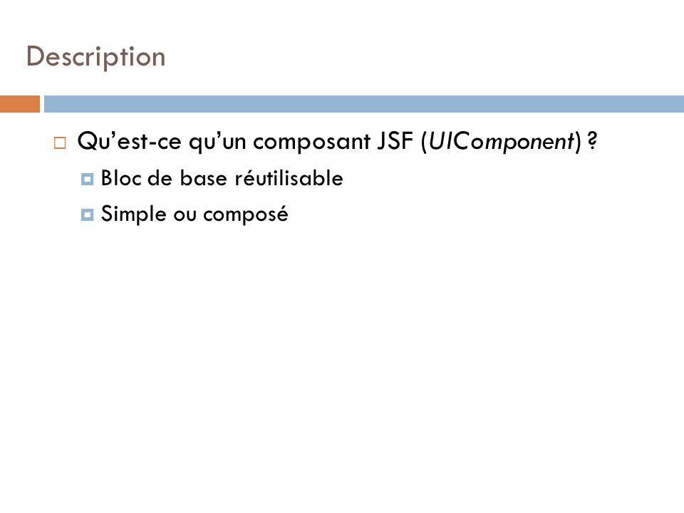 Quest-ce quun composant JSF (UIComponent) Bloc de base réutilisable Simple ou composé Description