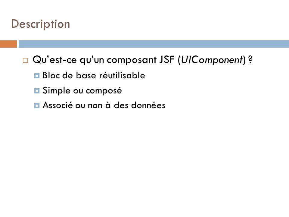 Quest-ce quun composant JSF (UIComponent) ? Bloc de base réutilisable Simple ou composé Associé ou non à des données Description