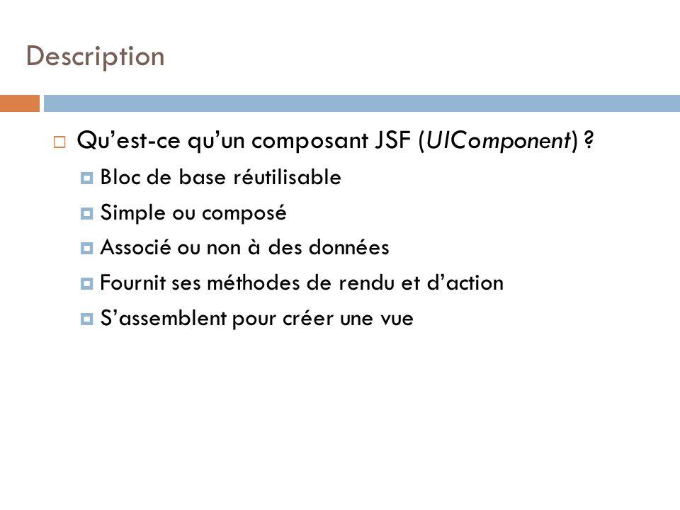 Quest-ce quun composant JSF (UIComponent) ? Bloc de base réutilisable Simple ou composé Associé ou non à des données Fournit ses méthodes de rendu et