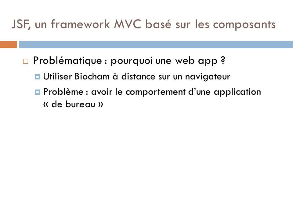 JSF, un framework MVC basé sur les composants Problématique : pourquoi une web app ? Utiliser Biocham à distance sur un navigateur Problème : avoir le