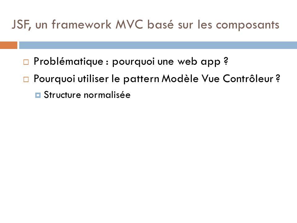 JSF, un framework MVC basé sur les composants Problématique : pourquoi une web app ? Pourquoi utiliser le pattern Modèle Vue Contrôleur ? Structure no