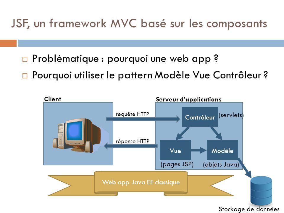 JSF, un framework MVC basé sur les composants Problématique : pourquoi une web app ? Pourquoi utiliser le pattern Modèle Vue Contrôleur ? Client Serve