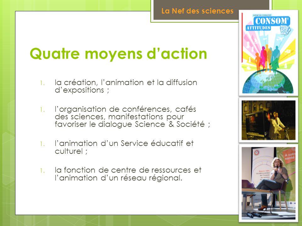 Quatre moyens daction 1. la création, lanimation et la diffusion dexpositions ; 1. lorganisation de conférences, cafés des sciences, manifestations po
