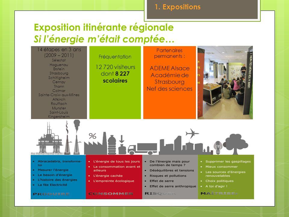 Exposition itinérante régionale Si lénergie métait comptée… 1. Expositions Fréquentation 12 720 visiteurs dont 8 227 scolaires Partenaires permanents