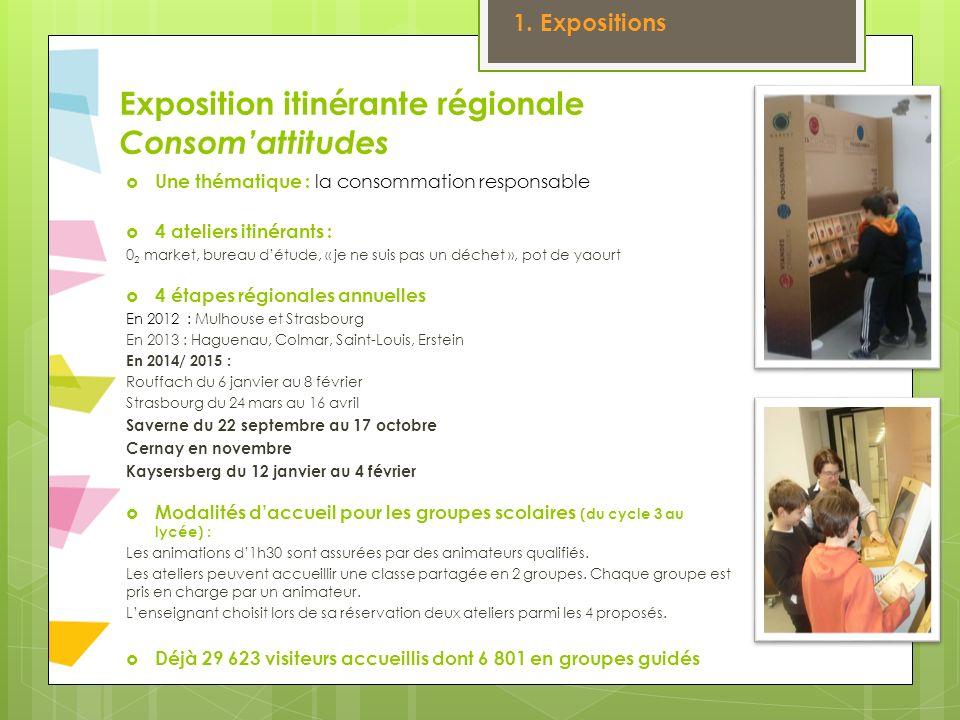 Exposition itinérante régionale Consomattitudes 1. Expositions Une thématique : la consommation responsable 4 ateliers itinérants : 0 2 market, bureau