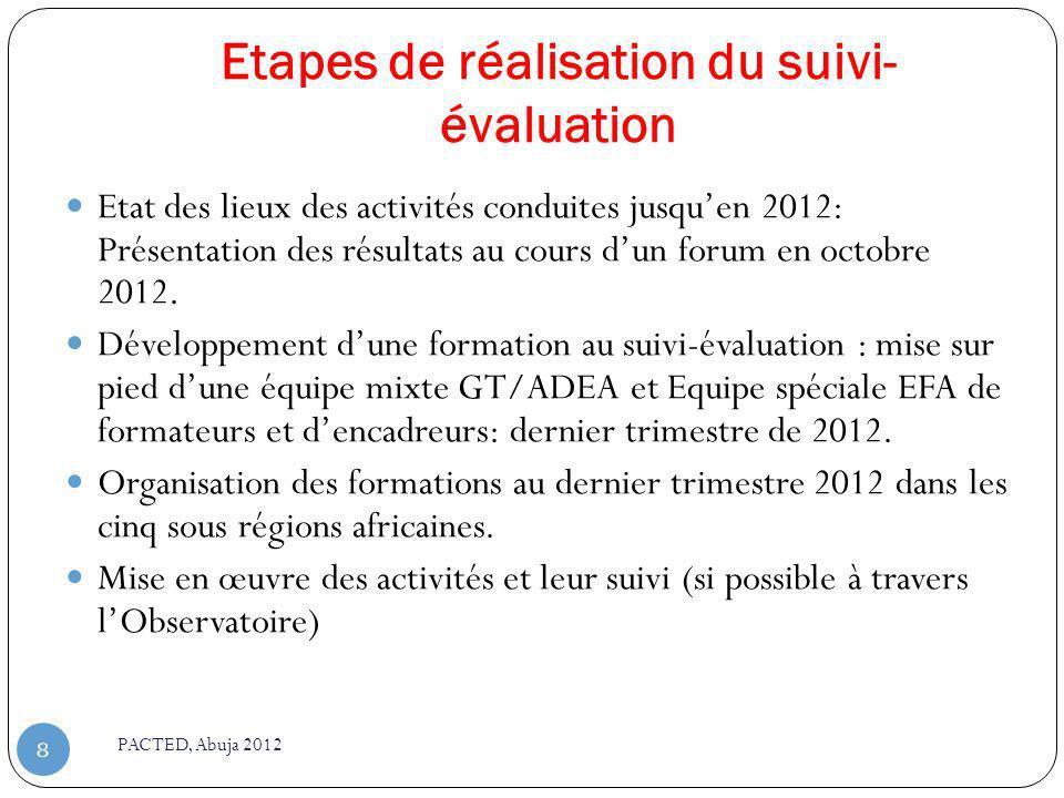 Etapes de réalisation du suivi- évaluation PACTED, Abuja 2012 8 Etat des lieux des activités conduites jusquen 2012: Présentation des résultats au cours dun forum en octobre 2012.