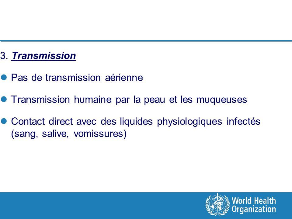 3. Transmission Pas de transmission aérienne Transmission humaine par la peau et les muqueuses Contact direct avec des liquides physiologiques infecté