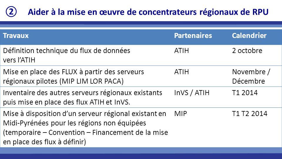 TravauxPartenairesCalendrier Définition technique du flux de données vers lATIH ATIH2 octobre Mise en place des FLUX à partir des serveurs régionaux p